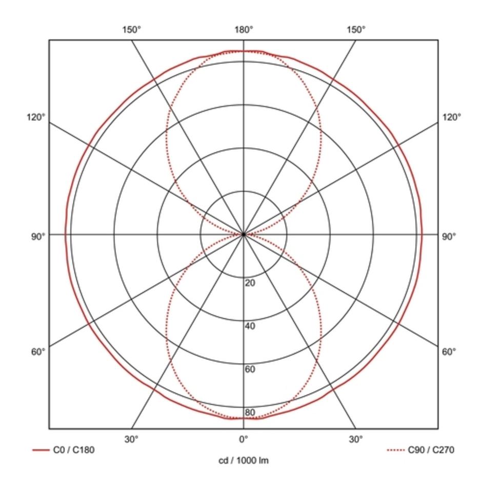 SLV CREST PD-1 chroom/wit 1xG5