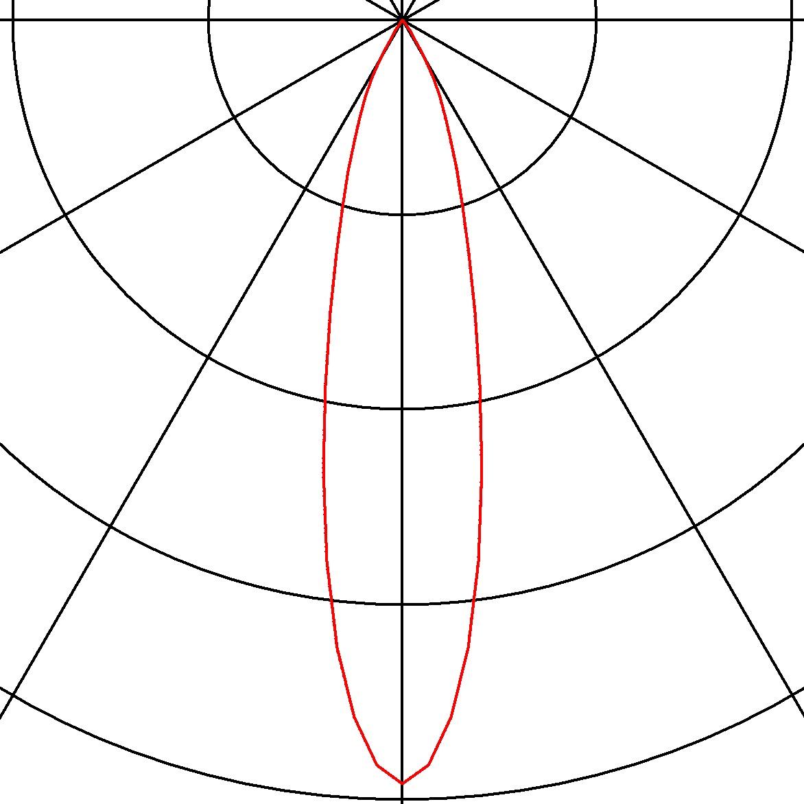 SLV BILAS SPOT wit mat 1xLED 2700K 25° 1-Fase