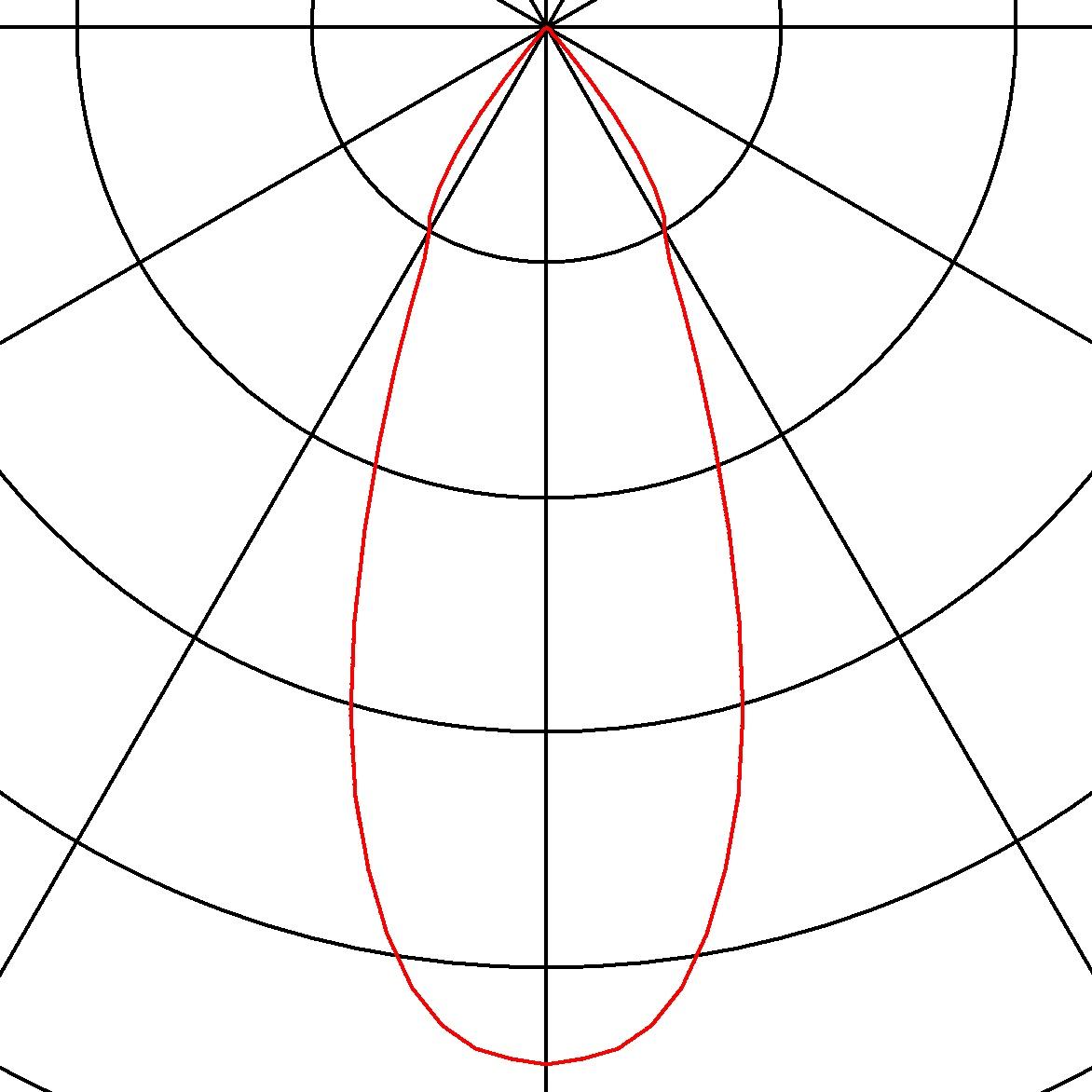 SLV DANCER LED zwart 1xLED 3000K, 3-Fase