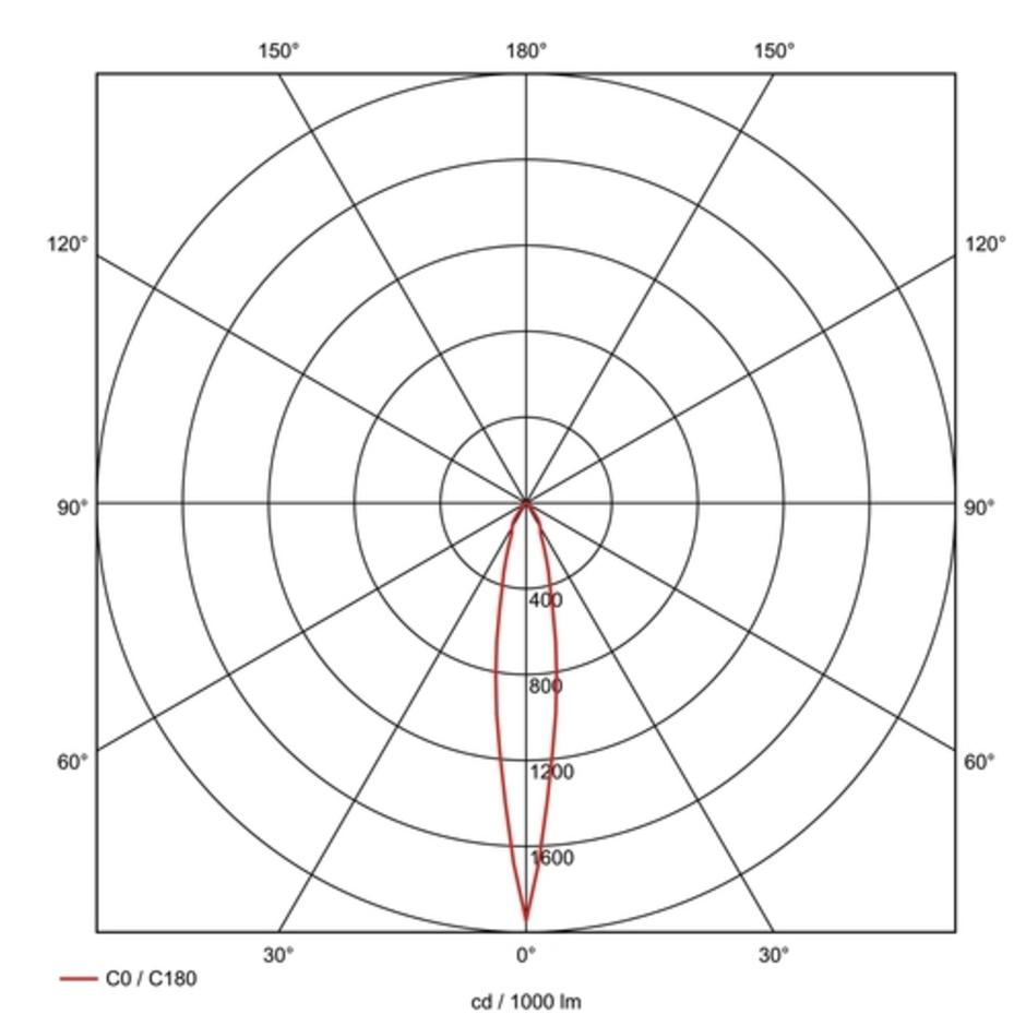 SLV EURO SPOT G12 zilvergrijs 15° 1xHIT-CE 3-Fase