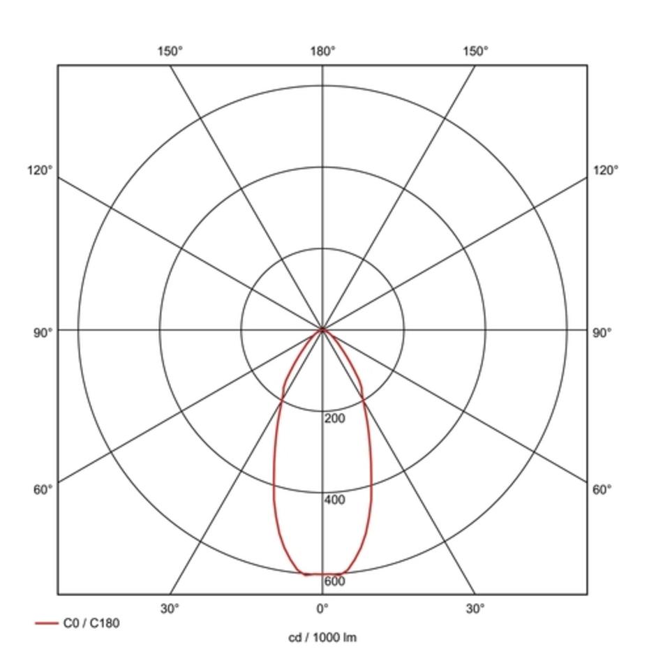 SLV EURO SPOT G12 wit 60° 1xHIT-CE 3-Fase