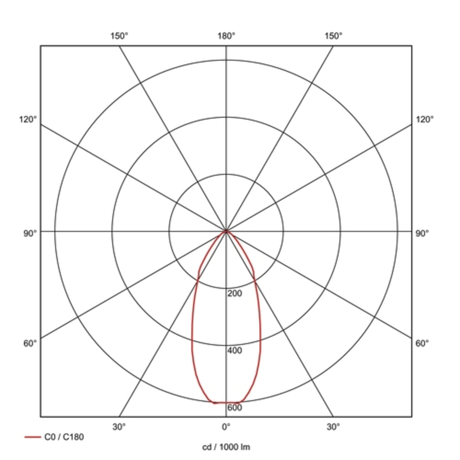 SLV EURO SPOT G12 zilvergrijs 60° 1xHIT-CE 3-Fase