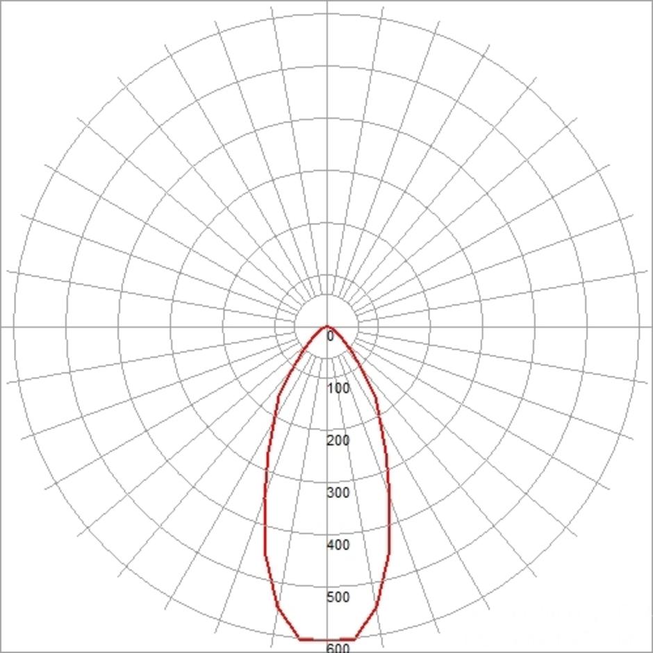 SLV EURO SPOT E-VSA 70W wit 60° 1xHIT-CE 3-Fase