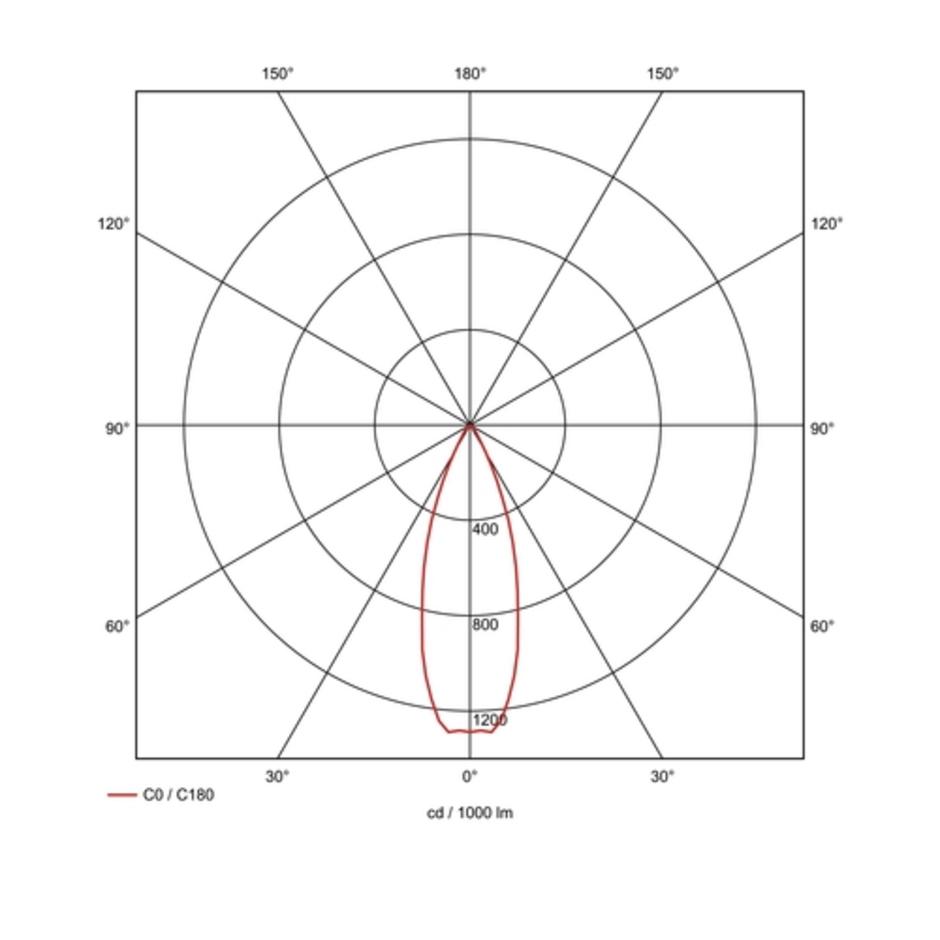 SLV Reflector voor BERET G12 en DIVIS G12 40°