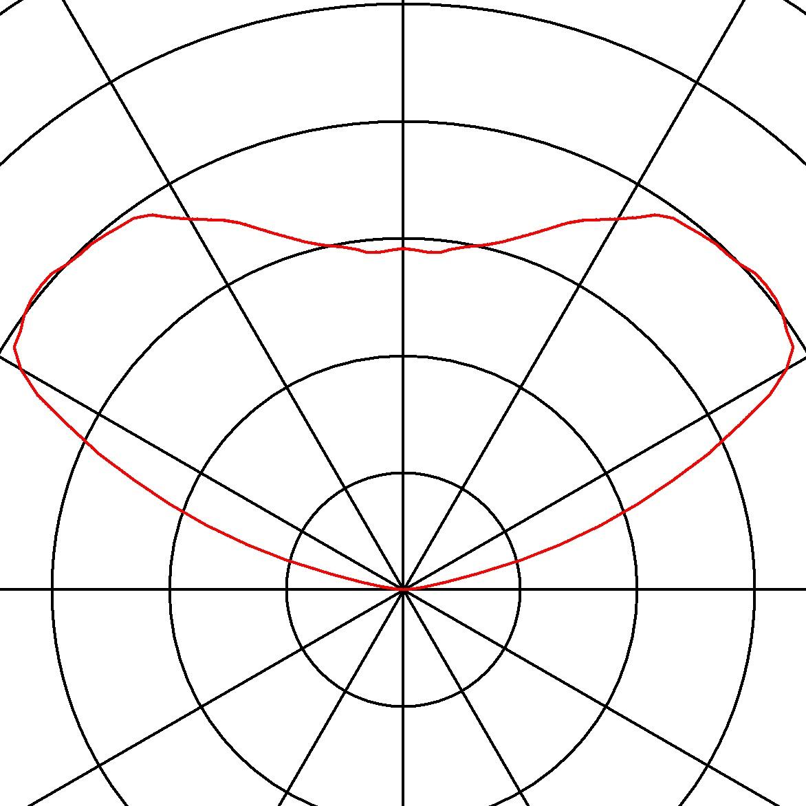 SLV DASAR 215 UNI vierkant edelstaal 1xE27