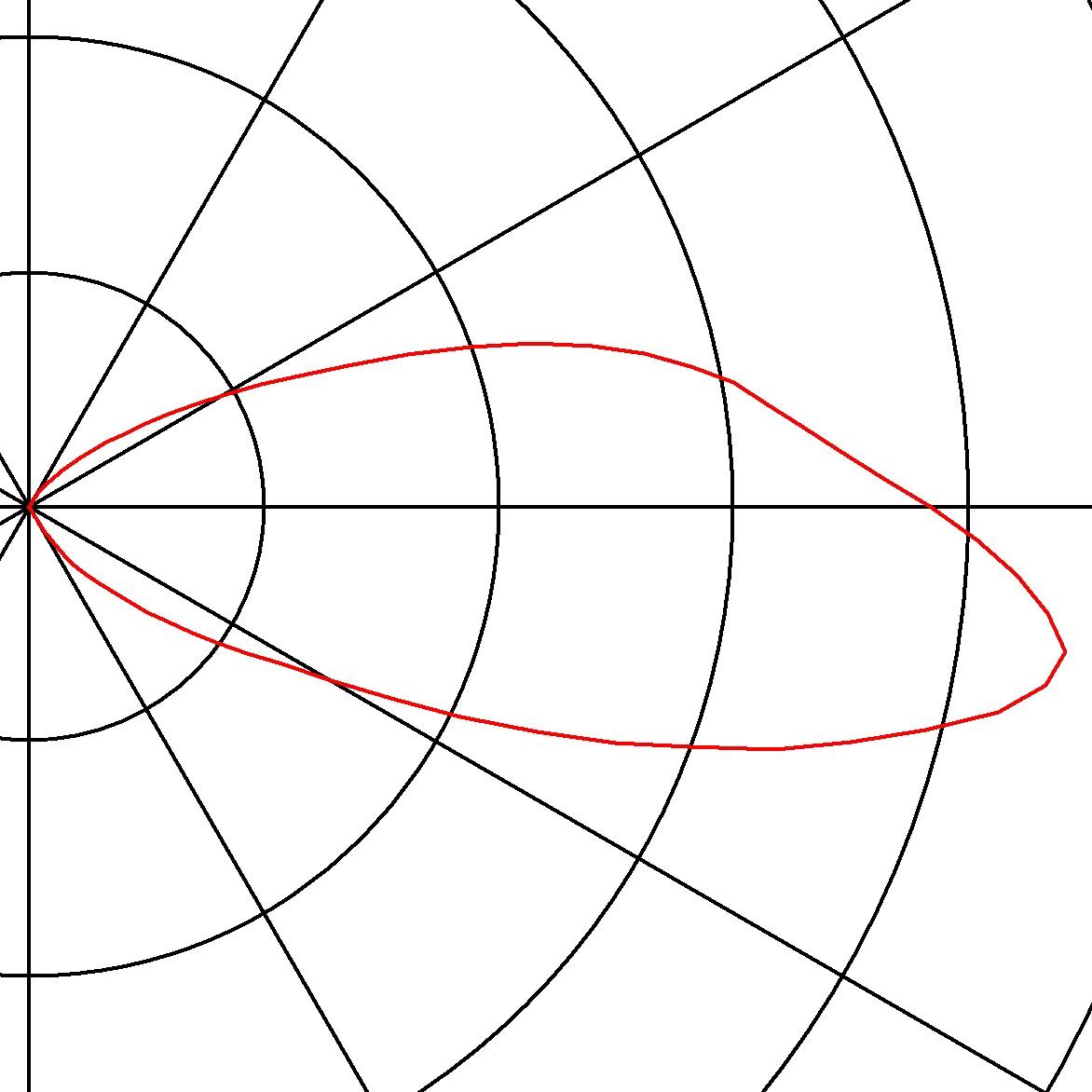 SLV BRICK PRO RVS 1xLED 3000K symmetrisch